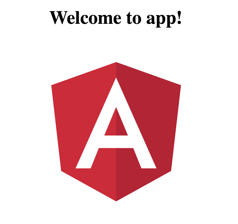 A Minimalist Guide to Building Spring Boot Angular 5