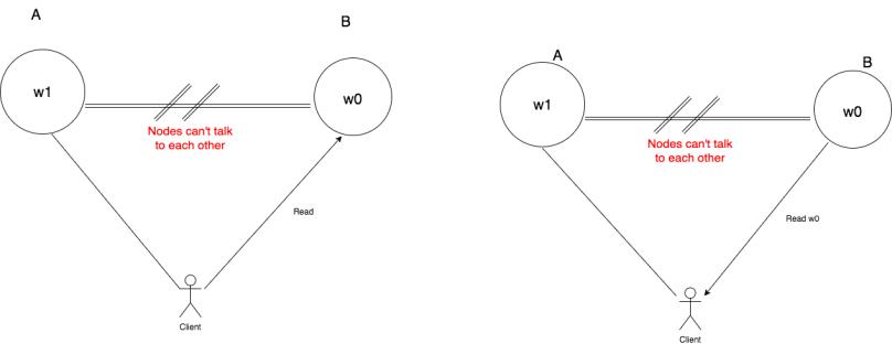 step03-cap-theorem-proof
