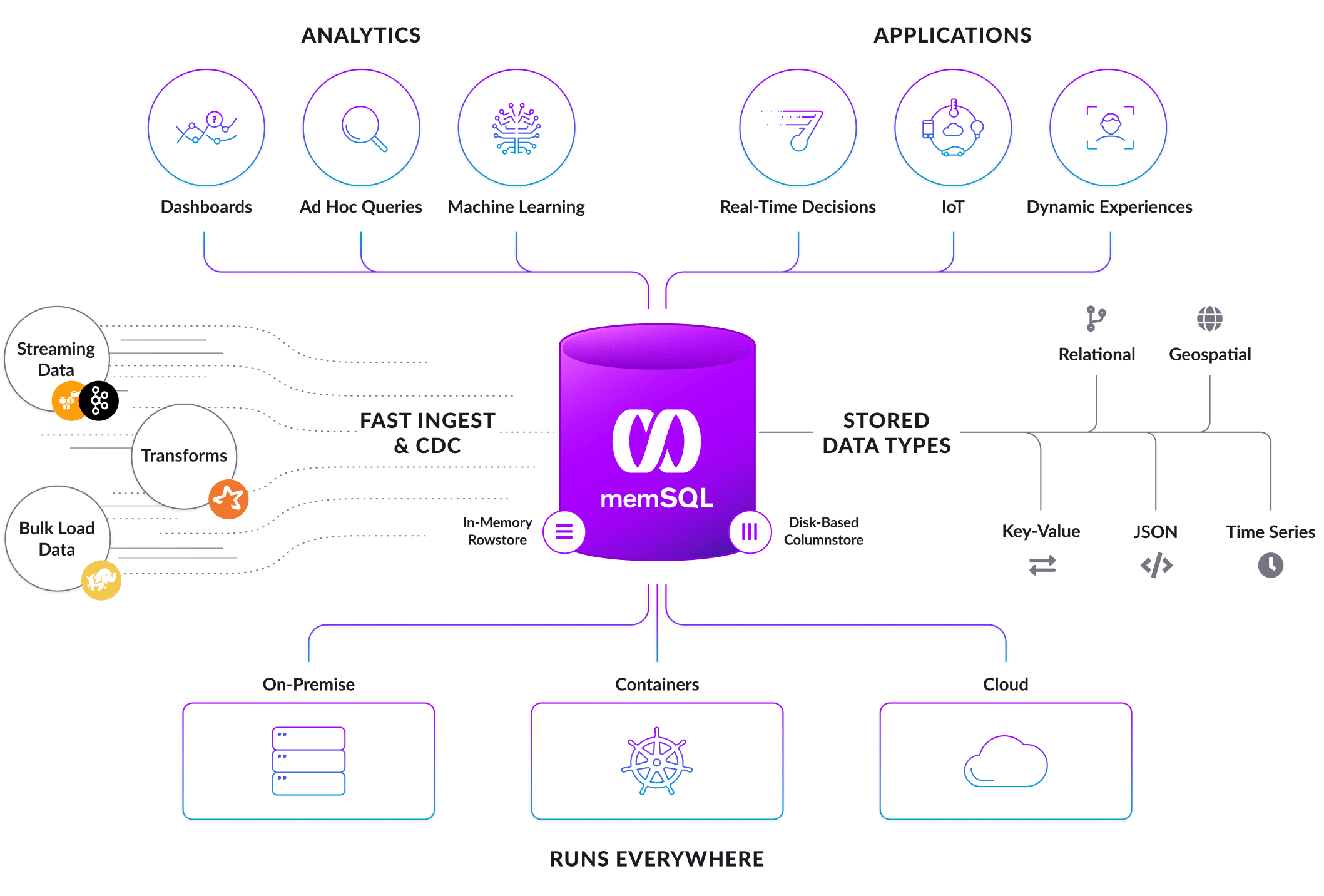 main-how-it-works-ecosystem-diagram