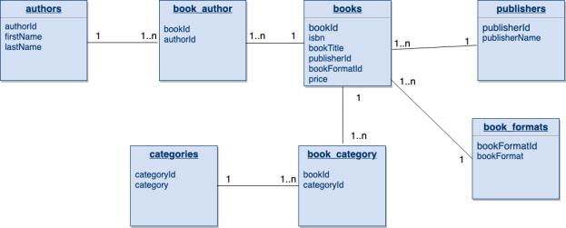 bookcollection