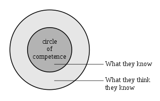 Circle_of_competence